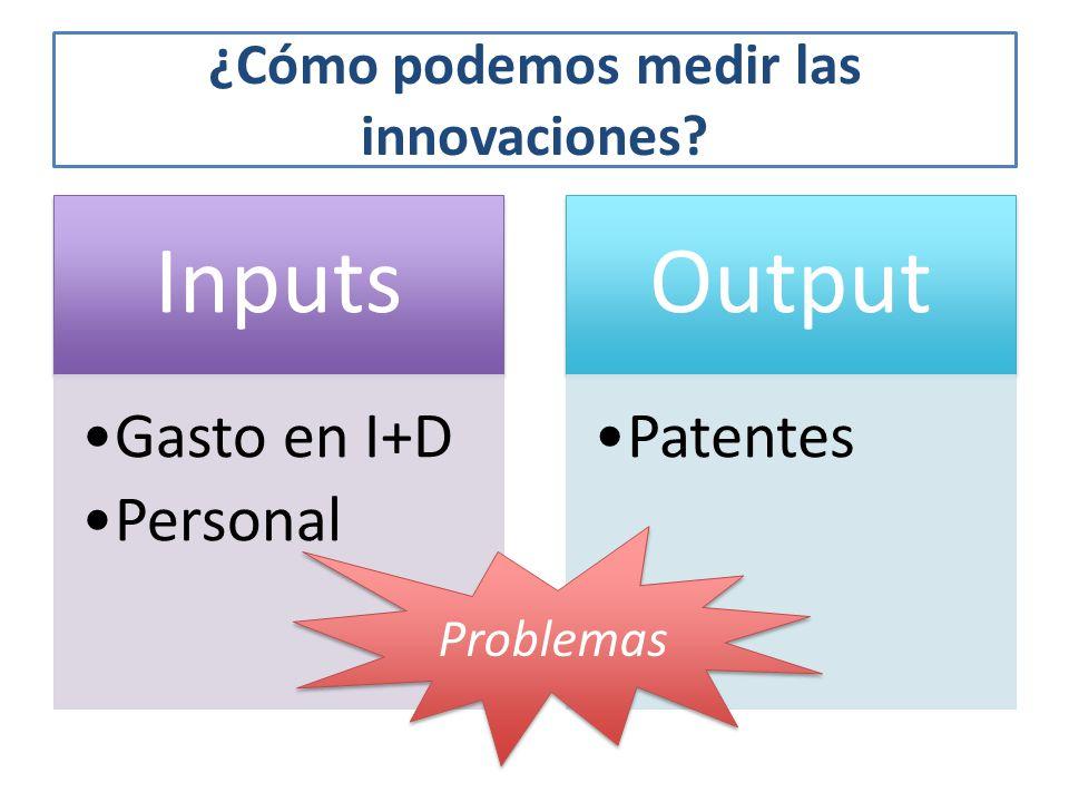 ¿Cómo podemos medir las innovaciones