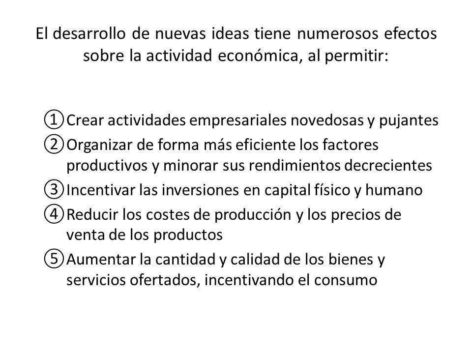 El desarrollo de nuevas ideas tiene numerosos efectos sobre la actividad económica, al permitir: