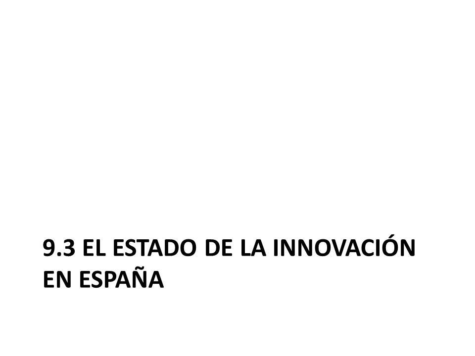 9.3 El estado de la innovación en España