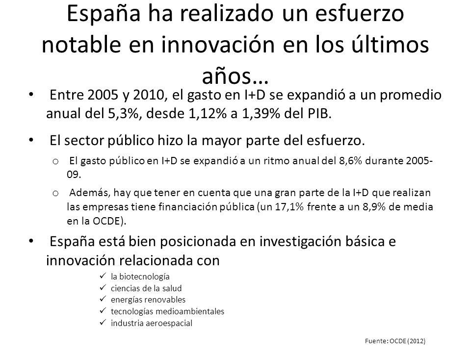España ha realizado un esfuerzo notable en innovación en los últimos años…