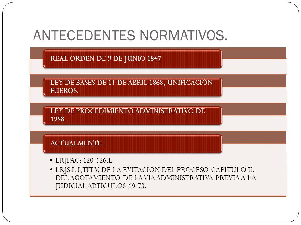 ANTECEDENTES NORMATIVOS.