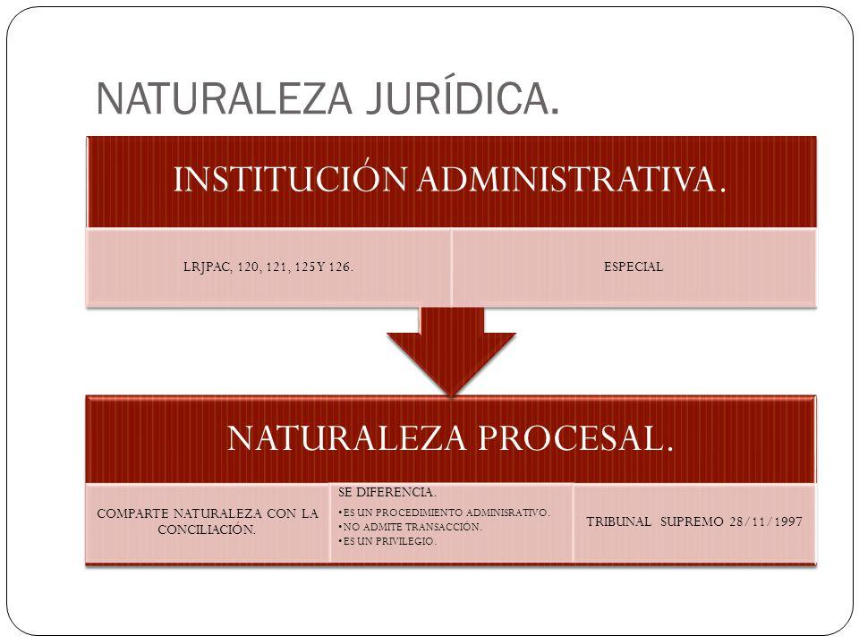 NATURALEZA JURÍDICA. INSTITUCIÓN ADMINISTRATIVA.