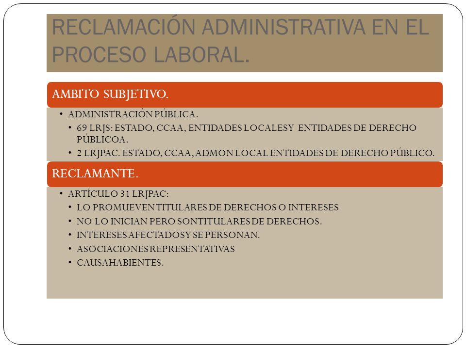 RECLAMACIÓN ADMINISTRATIVA EN EL PROCESO LABORAL.