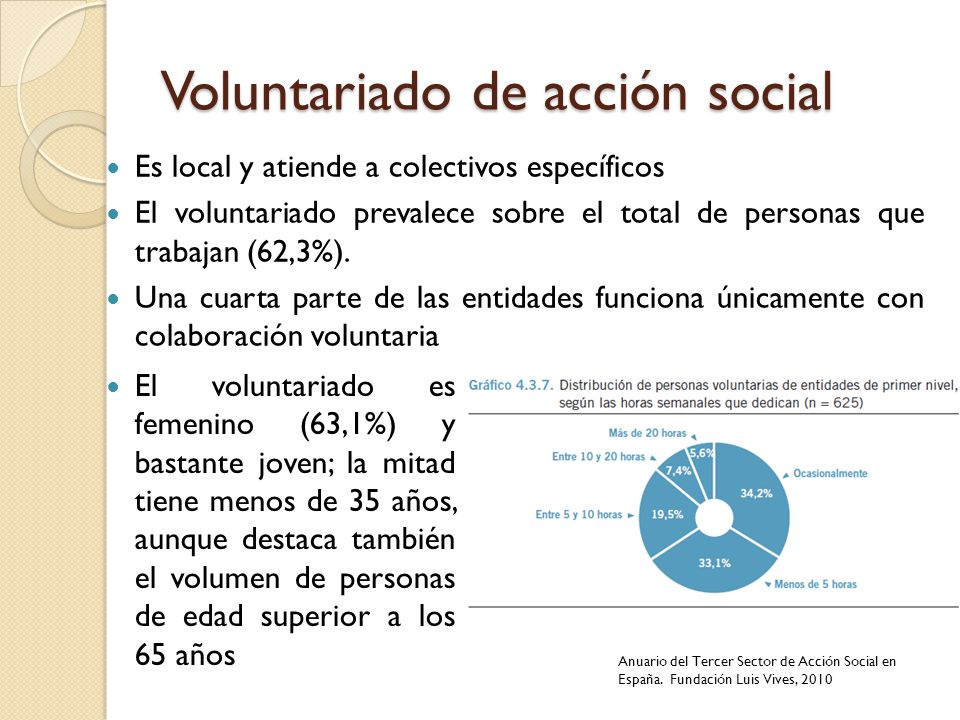 Voluntariado de acción social