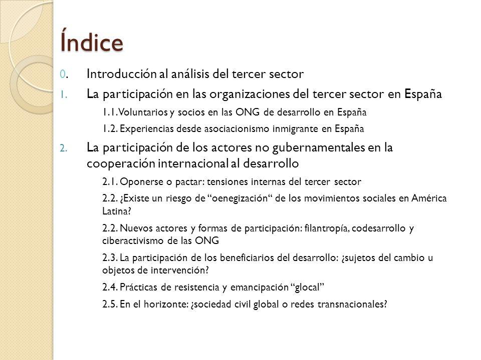 Índice 0. Introducción al análisis del tercer sector. La participación en las organizaciones del tercer sector en España.