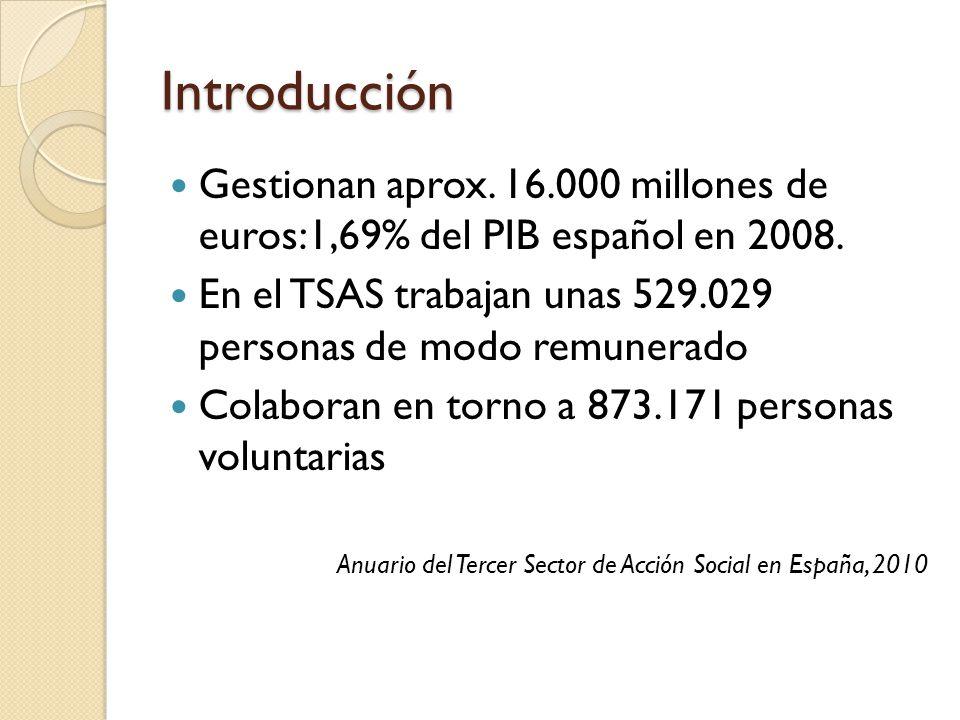 Introducción Gestionan aprox. 16.000 millones de euros:1,69% del PIB español en 2008. En el TSAS trabajan unas 529.029 personas de modo remunerado.