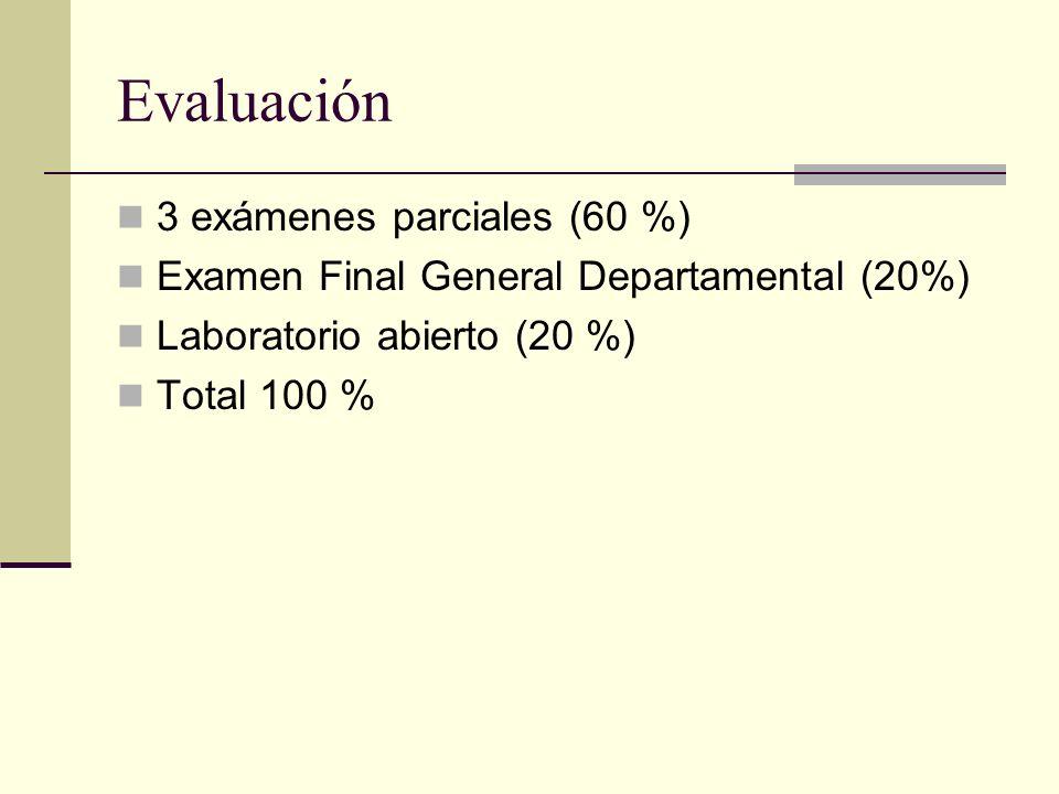 Evaluación 3 exámenes parciales (60 %)