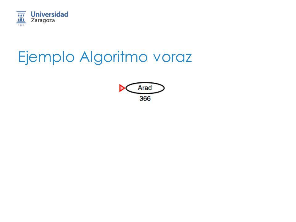 Ejemplo Algoritmo voraz