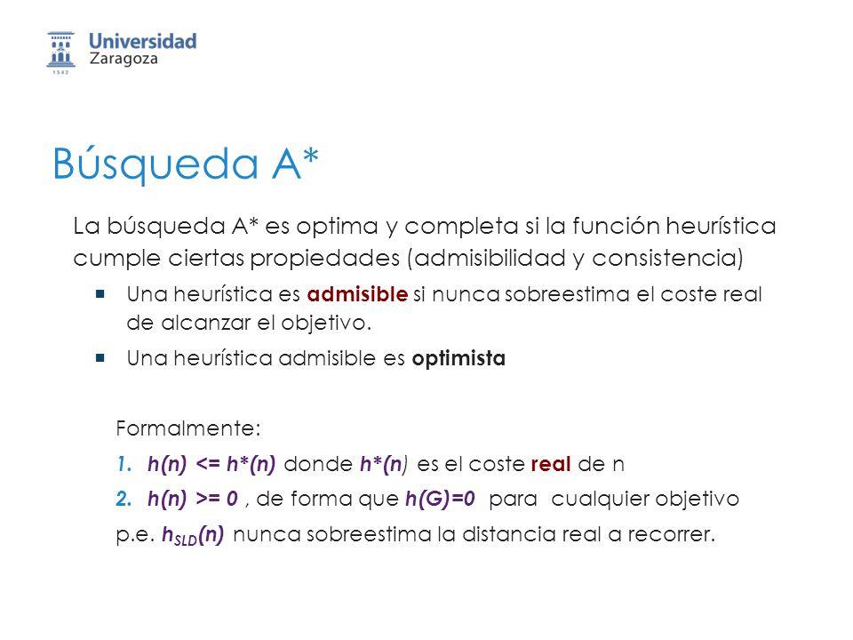 Búsqueda A* La búsqueda A* es optima y completa si la función heurística cumple ciertas propiedades (admisibilidad y consistencia)