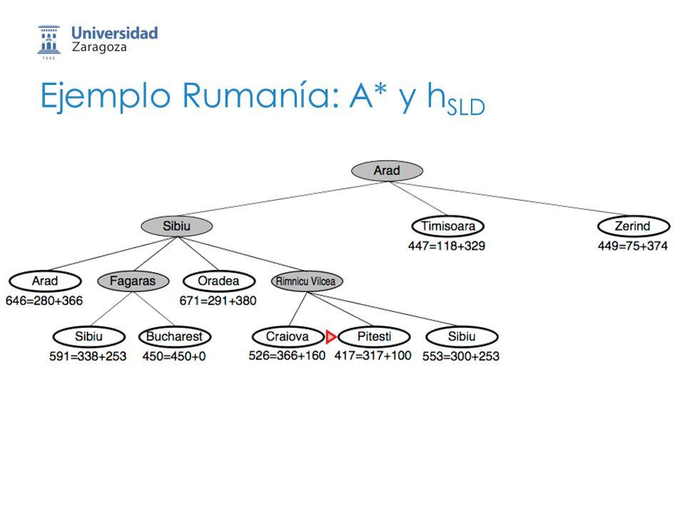 Ejemplo Rumanía: A* y hSLD