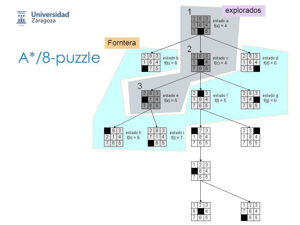 Forntera explorados A*/8-puzzle