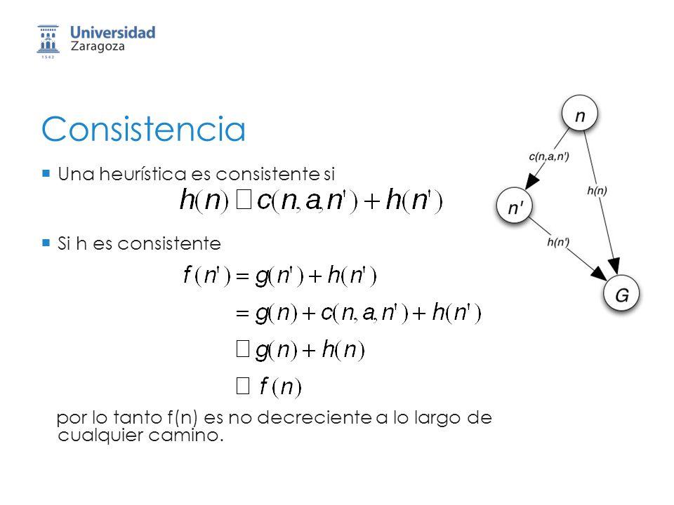 Consistencia Una heurística es consistente si Si h es consistente