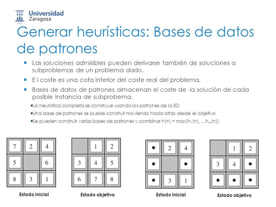 Generar heurísticas: Bases de datos de patrones