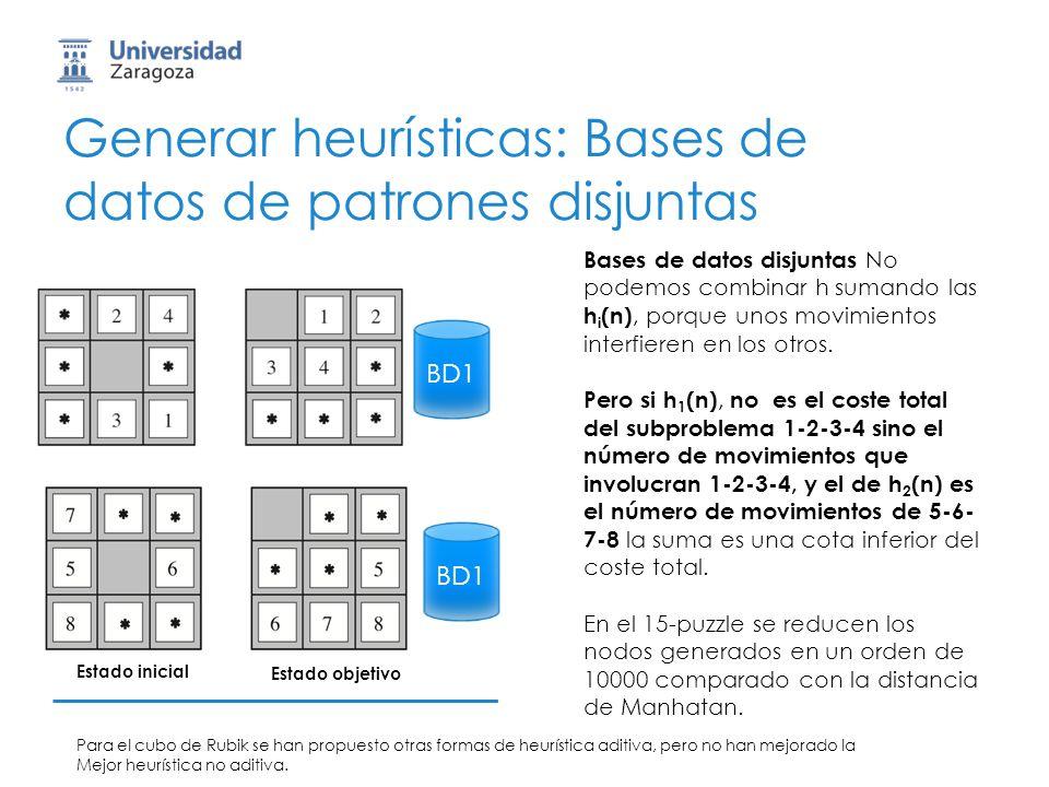 Generar heurísticas: Bases de datos de patrones disjuntas