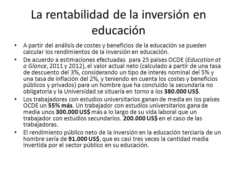 La rentabilidad de la inversión en educación