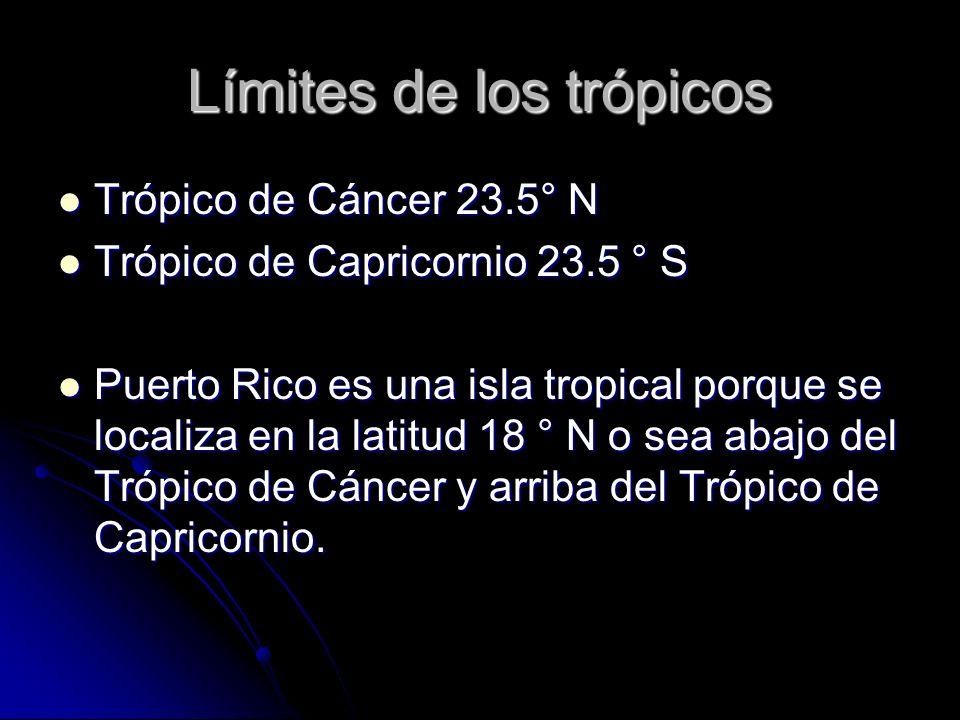 Límites de los trópicos