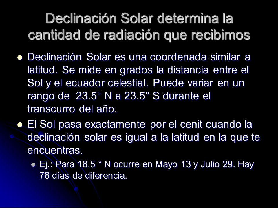 Declinación Solar determina la cantidad de radiación que recibimos