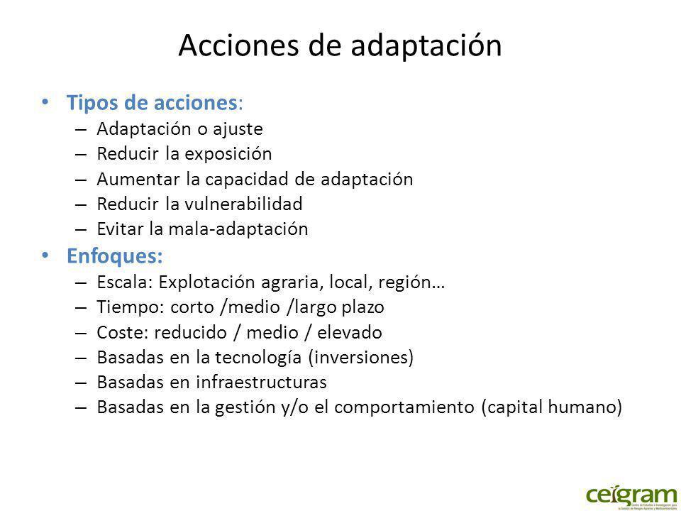 Acciones de adaptación