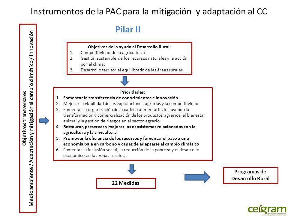 Instrumentos de la PAC para la mitigación y adaptación al CC