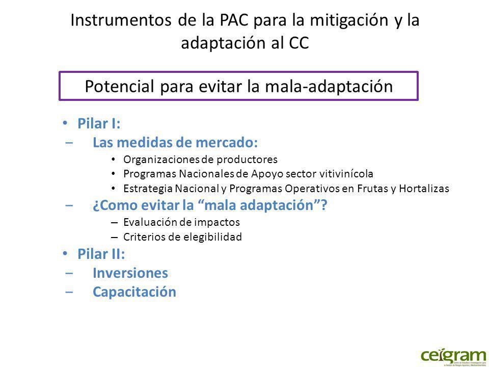 Instrumentos de la PAC para la mitigación y la adaptación al CC