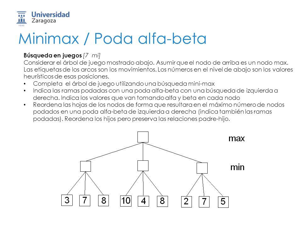 Minimax / Poda alfa-beta