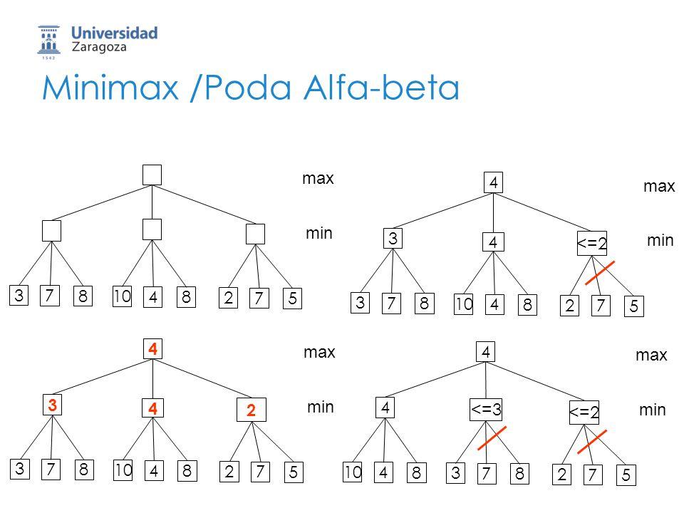 Minimax /Poda Alfa-beta