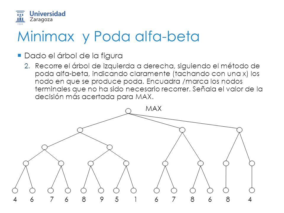 Minimax y Poda alfa-beta
