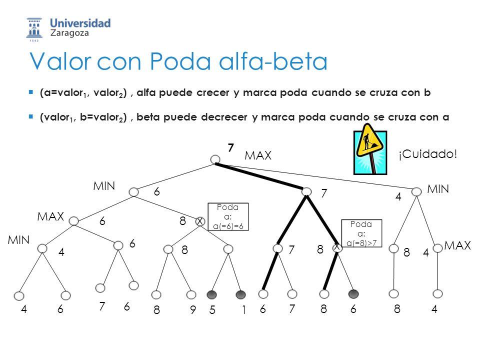 Valor con Poda alfa-beta