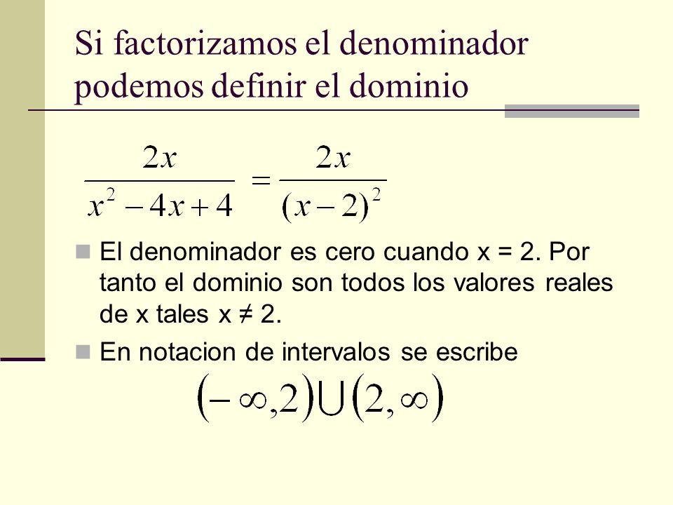 Si factorizamos el denominador podemos definir el dominio