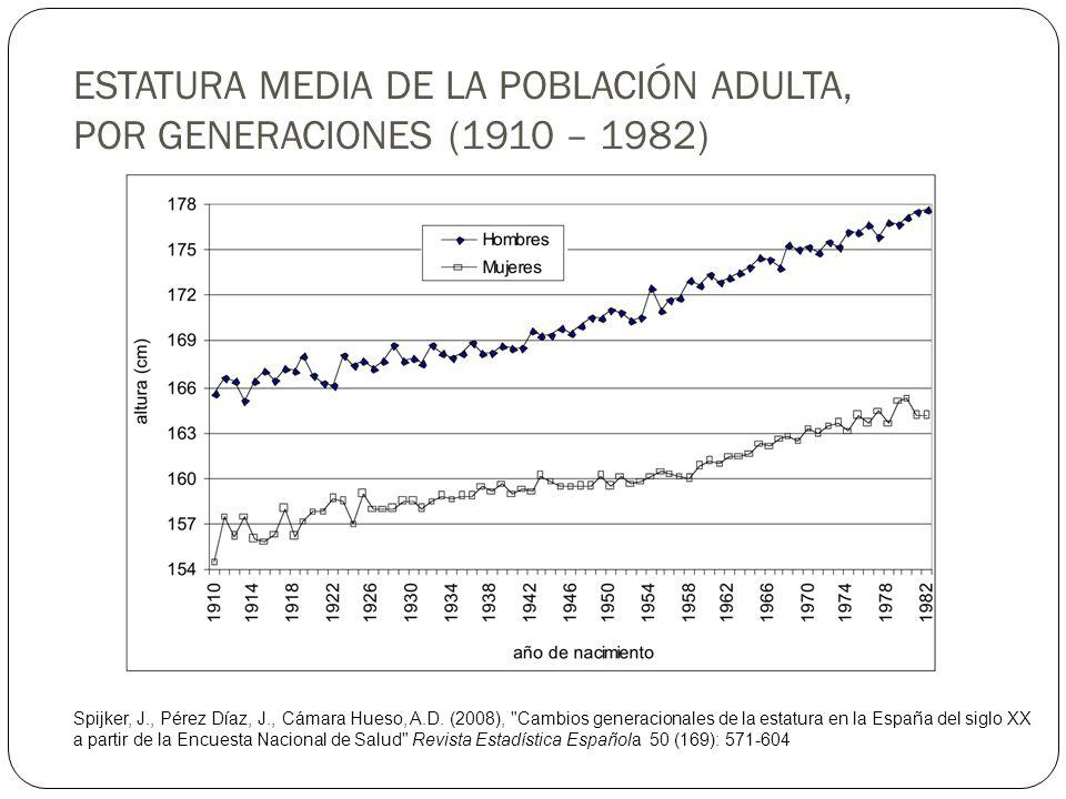 ESTATURA MEDIA DE LA POBLACIÓN ADULTA, POR GENERACIONES (1910 – 1982)