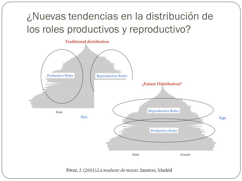 ¿Nuevas tendencias en la distribución de los roles productivos y reproductivo