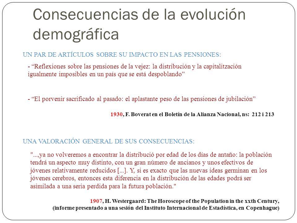 Consecuencias de la evolución demográfica