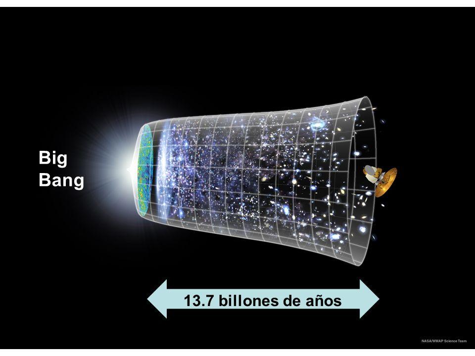 Big Bang 13.7 billones de años