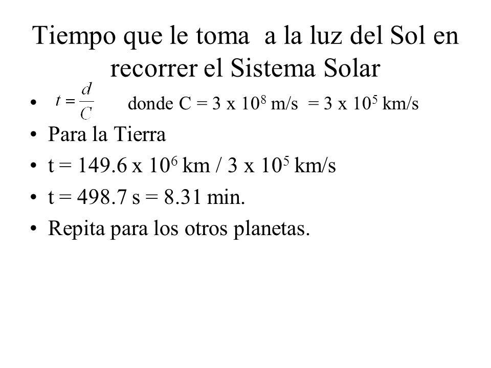 Tiempo que le toma a la luz del Sol en recorrer el Sistema Solar