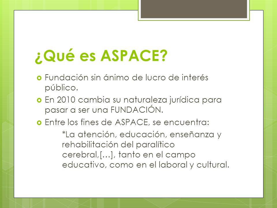 ¿Qué es ASPACE Fundación sin ánimo de lucro de interés público.