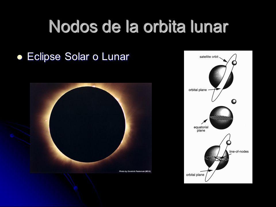 Nodos de la orbita lunar