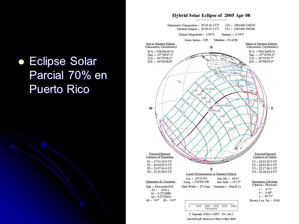 Eclipse Solar Parcial 70% en Puerto Rico