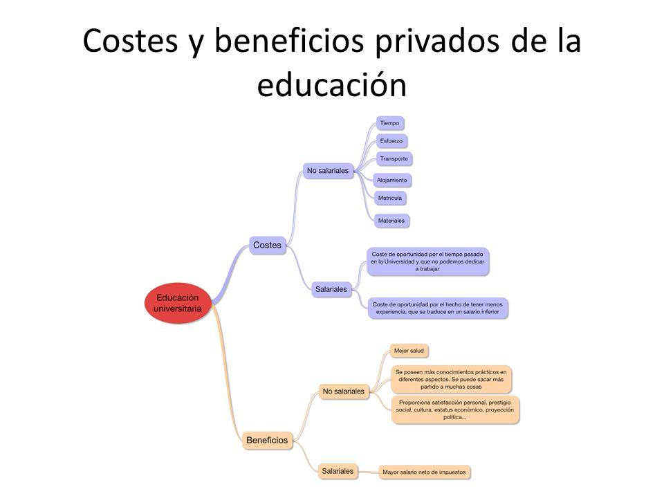 Costes y beneficios privados de la educación