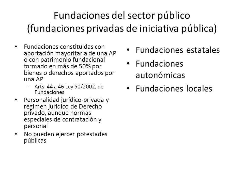 Fundaciones del sector público (fundaciones privadas de iniciativa pública)