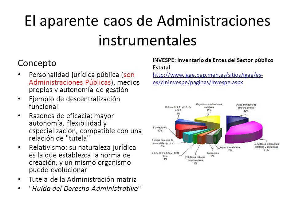 El aparente caos de Administraciones instrumentales