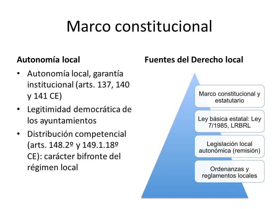Marco constitucional Autonomía local Fuentes del Derecho local