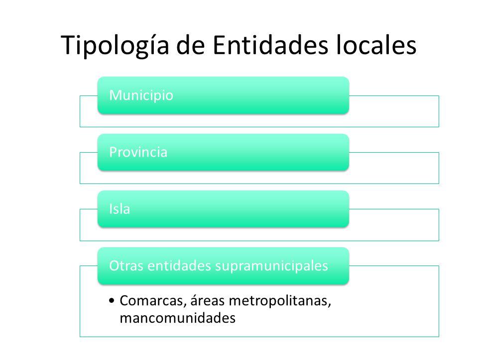 Tipología de Entidades locales