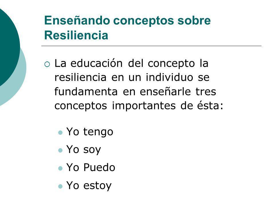 Enseñando conceptos sobre Resiliencia