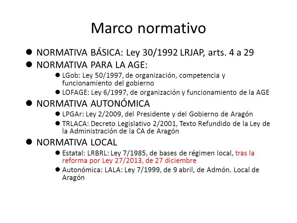 Marco normativo NORMATIVA BÁSICA: Ley 30/1992 LRJAP, arts. 4 a 29
