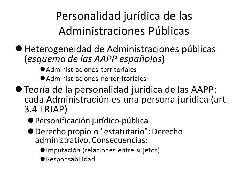 Personalidad jurídica de las Administraciones Públicas