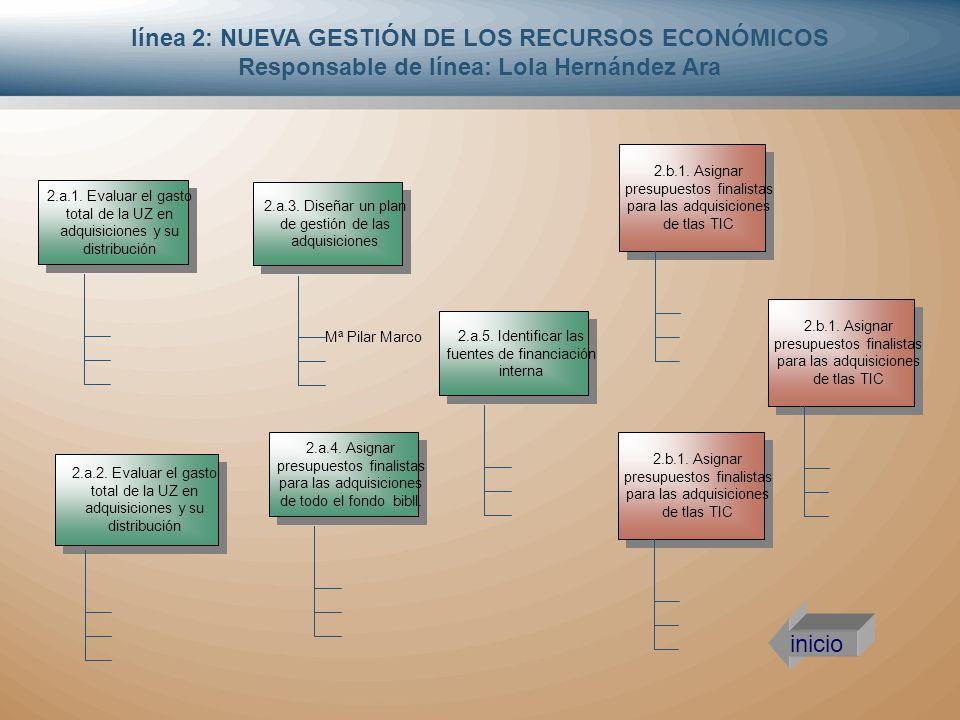 línea 2: NUEVA GESTIÓN DE LOS RECURSOS ECONÓMICOS