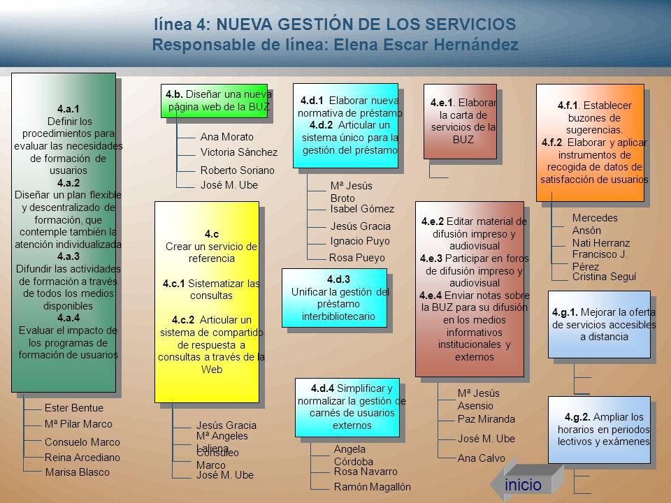línea 4: NUEVA GESTIÓN DE LOS SERVICIOS