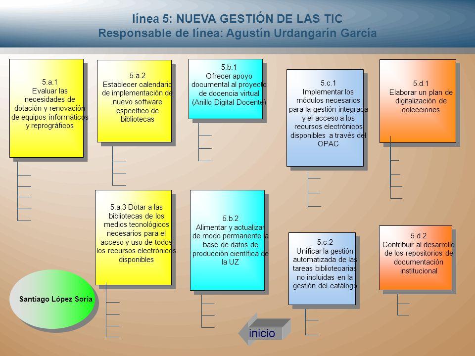 línea 5: NUEVA GESTIÓN DE LAS TIC