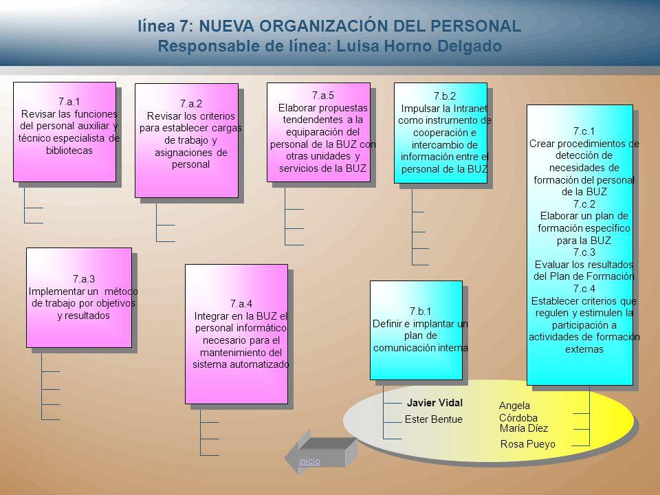 línea 7: NUEVA ORGANIZACIÓN DEL PERSONAL