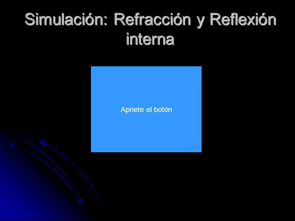 Simulación: Refracción y Reflexión interna
